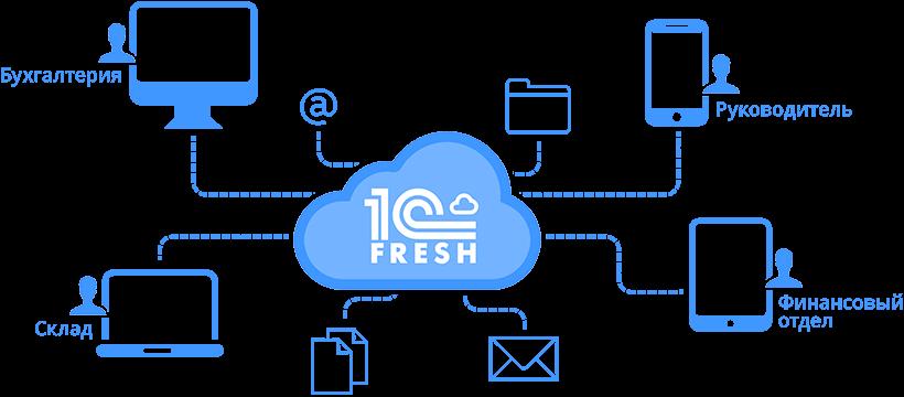 cloud_scheme